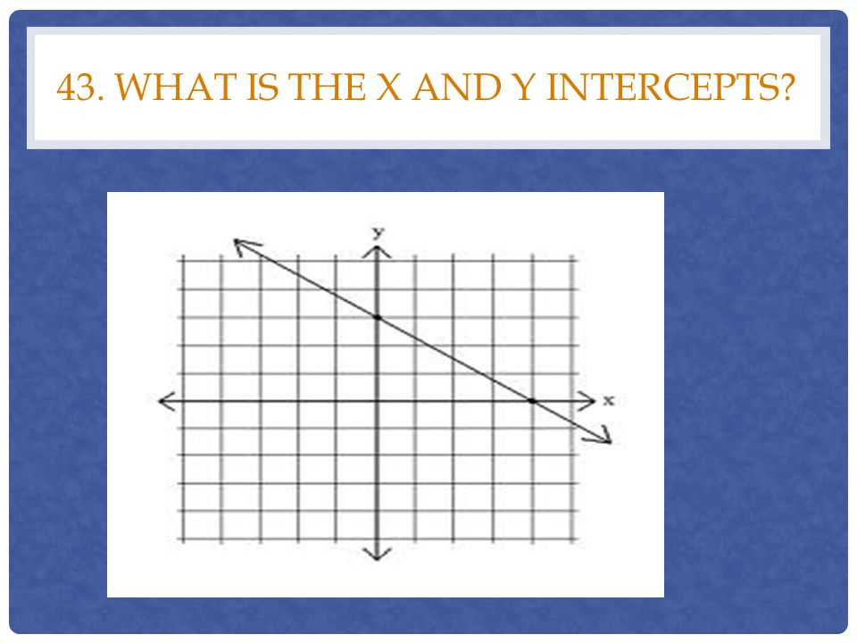 43. What is the x and y intercepts