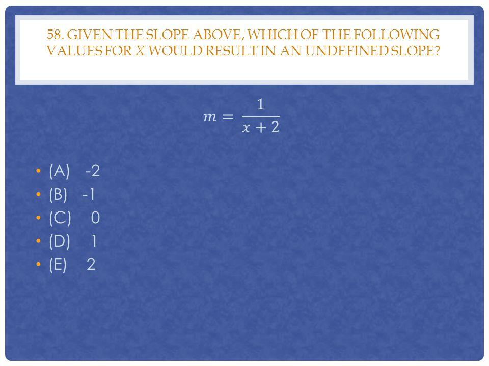 𝑚= 1 𝑥+2 (A) -2 (B) -1 (C) 0 (D) 1 (E) 2