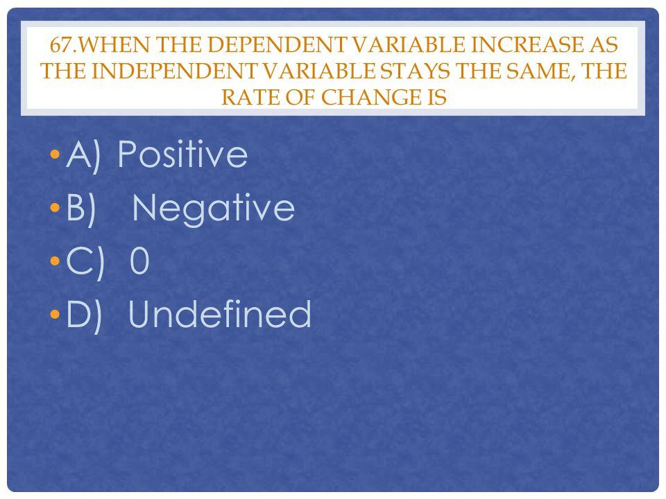 A) Positive B) Negative C) 0 D) Undefined