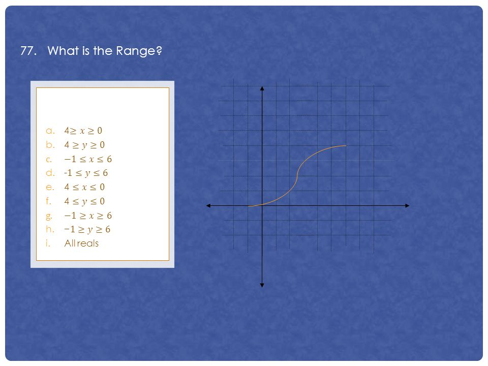 77. What is the Range 4≥𝑥≥0 4≥𝑦≥0 −1≤𝑥≤6 -1≤𝑦≤6 4≤𝑥≤0 4≤𝑦≤0 −1≥𝑥≥6