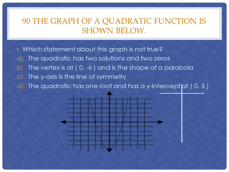 90 The graph of a quadratic function is shown below. .