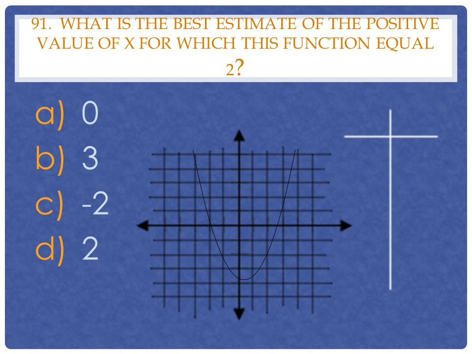 91. What is the best estimate of the positive value of x for which this function equal 2