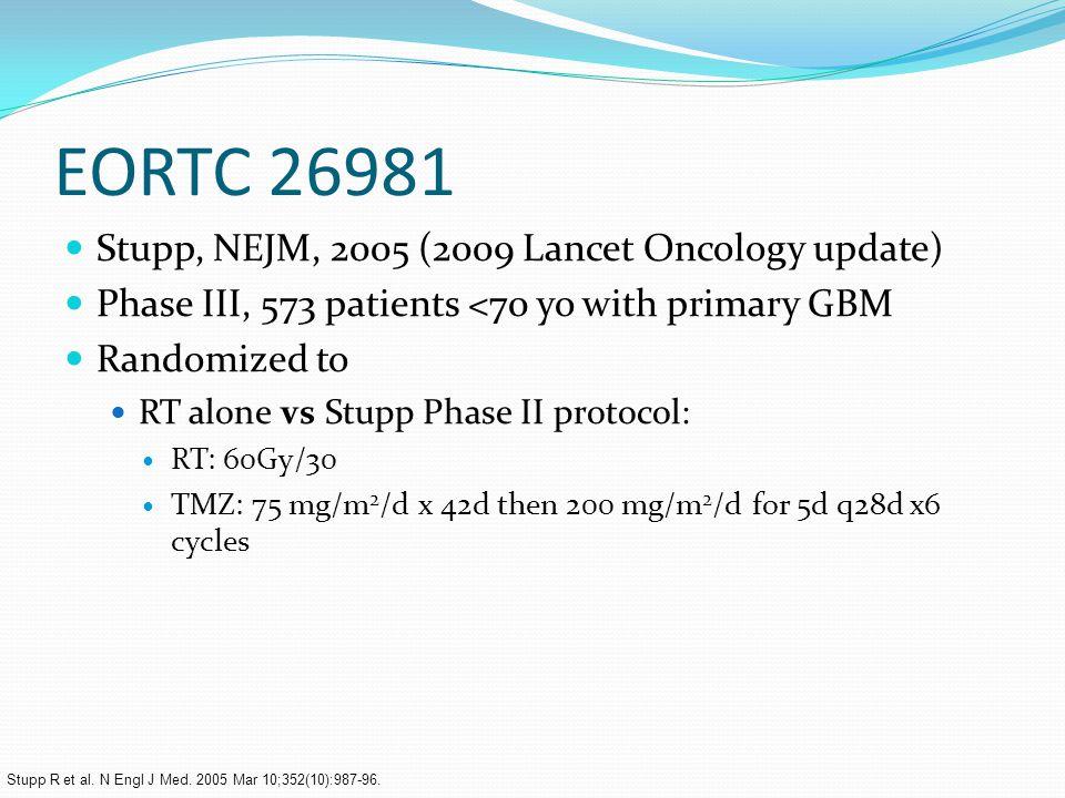 EORTC 26981 Stupp, NEJM, 2005 (2009 Lancet Oncology update)