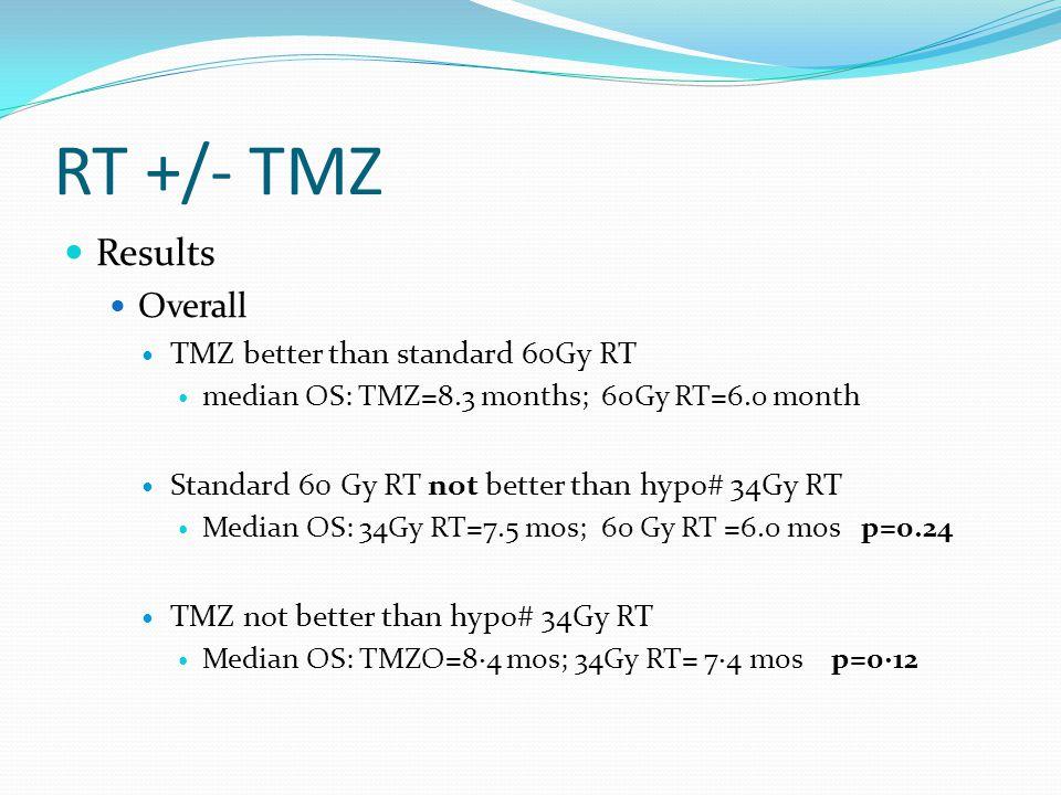 RT +/- TMZ Results Overall TMZ better than standard 60Gy RT