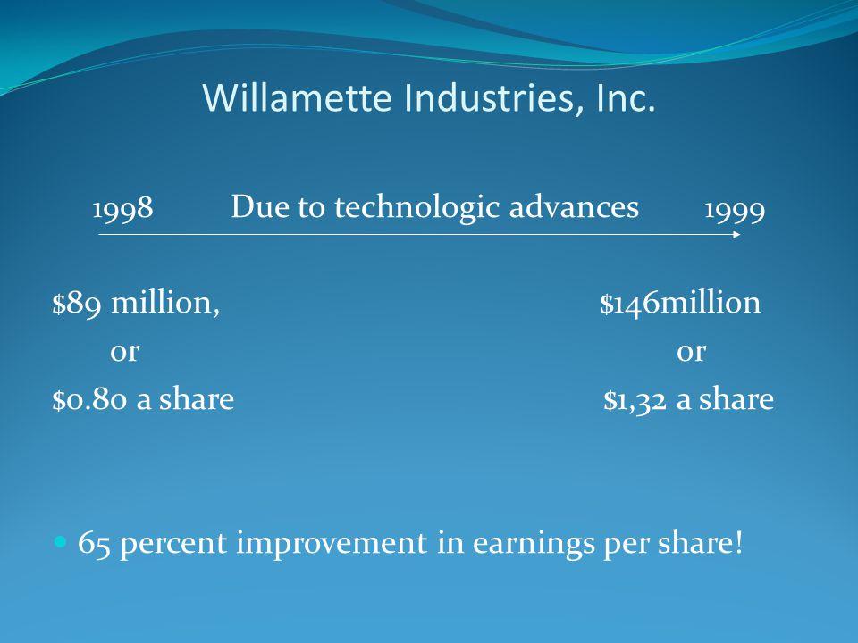 Willamette Industries, Inc.