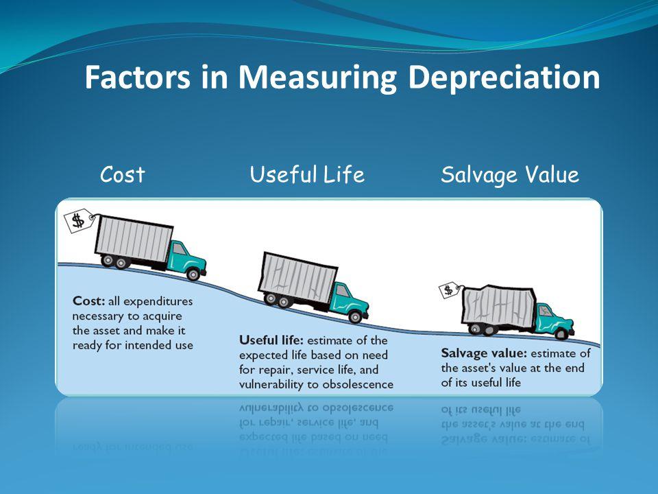 Factors in Measuring Depreciation