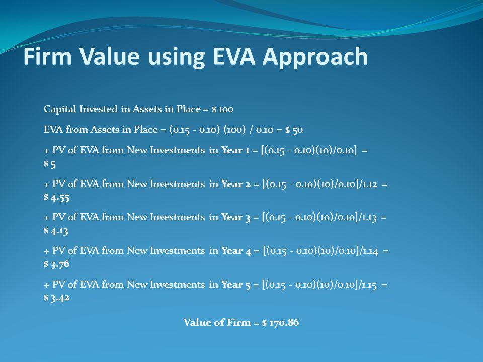 Firm Value using EVA Approach