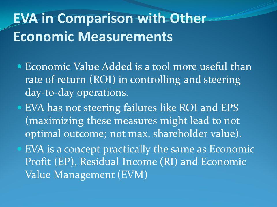 EVA in Comparison with Other Economic Measurements