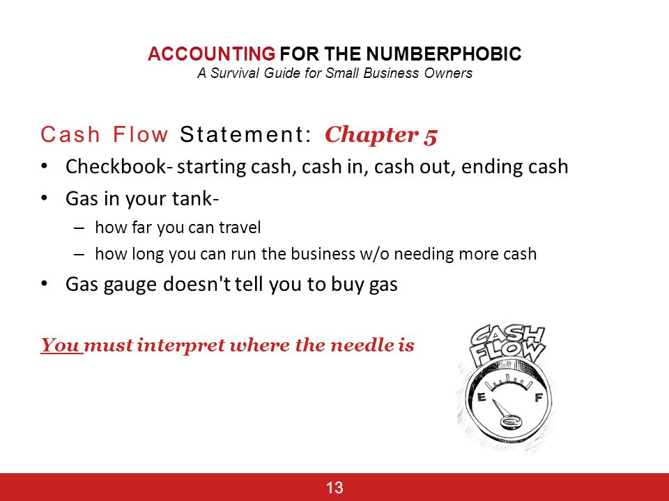 Cash Flow Statement: Chapter 5