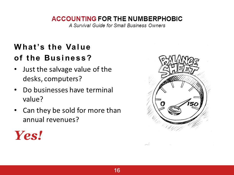 Yes! What's the Value of the Business
