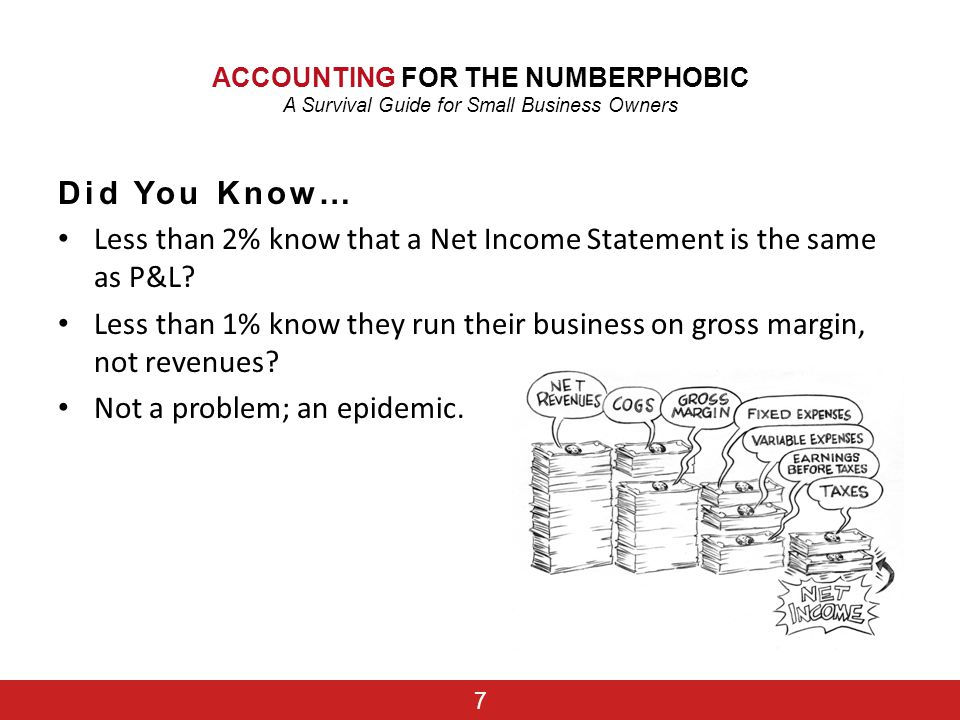 Less than 2% know that a Net Income Statement is the same as P&L