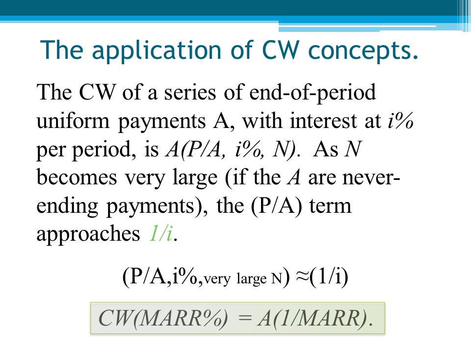 The application of CW concepts.