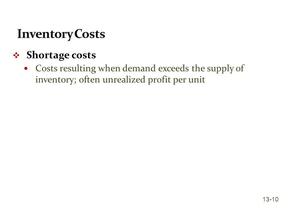 Inventory Costs Shortage costs