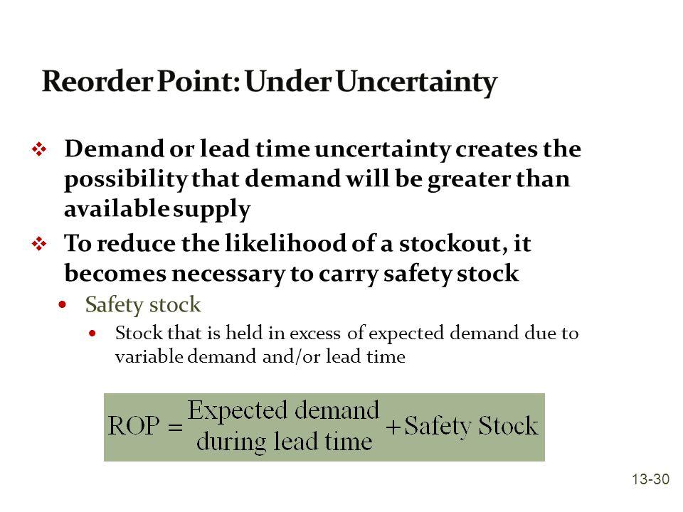 Reorder Point: Under Uncertainty
