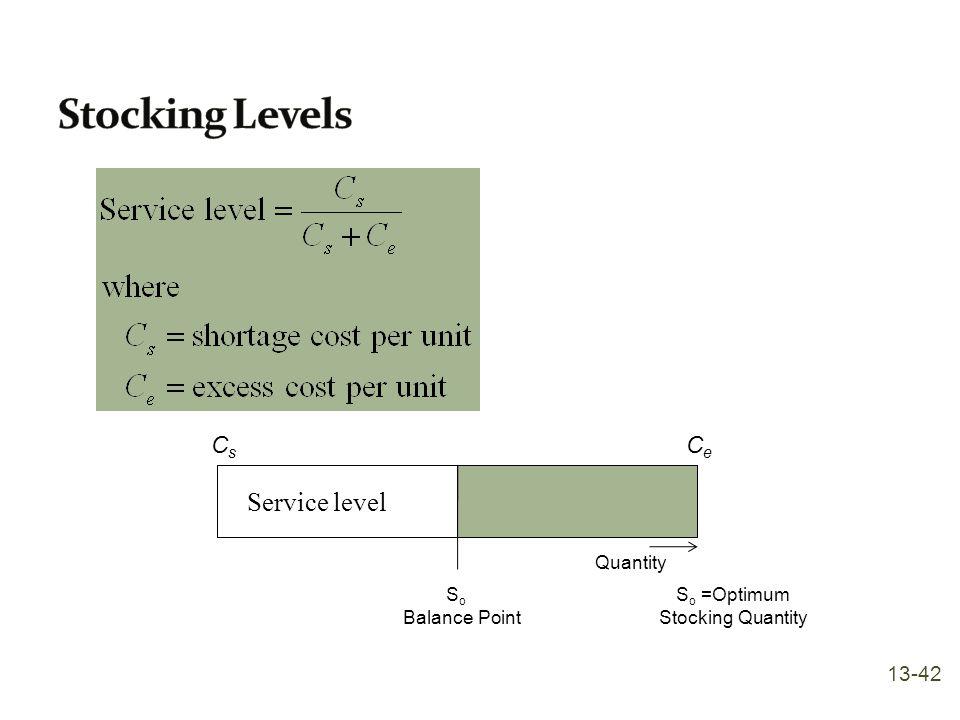 Stocking Levels Service level Cs Ce 13-42 So Balance Point Quantity