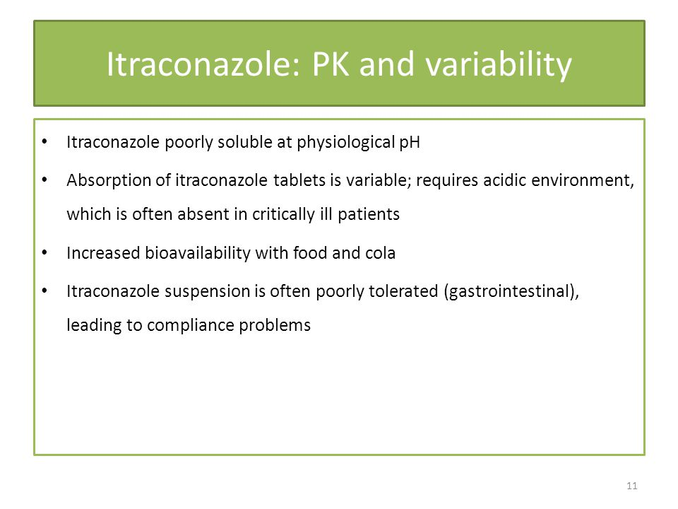 Itraconazole: PK and variability