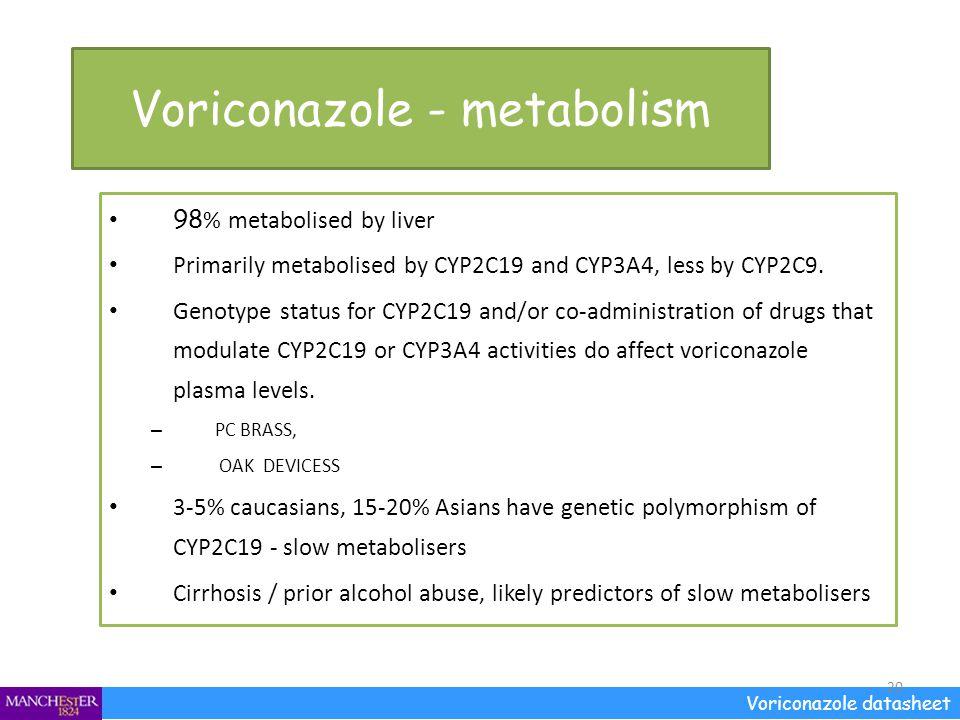 Voriconazole - metabolism