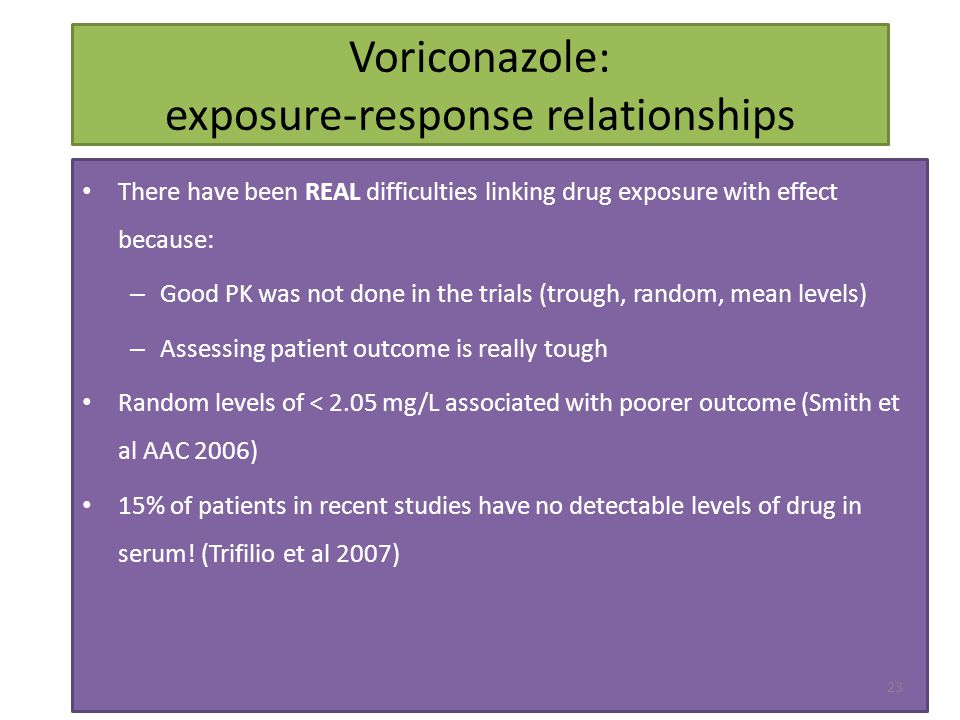 Voriconazole: exposure-response relationships