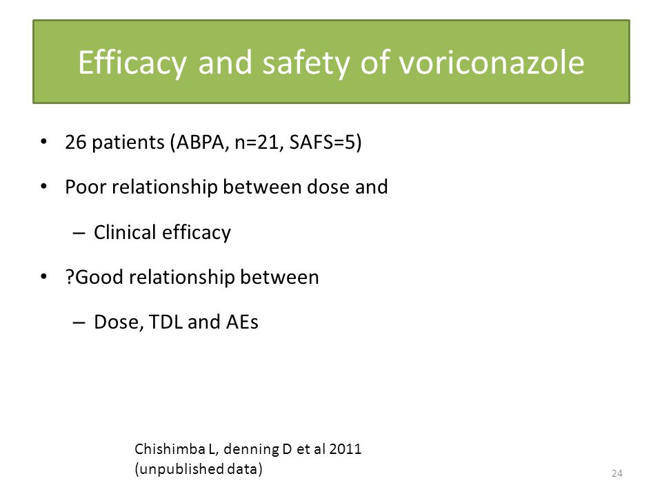 Efficacy and safety of voriconazole