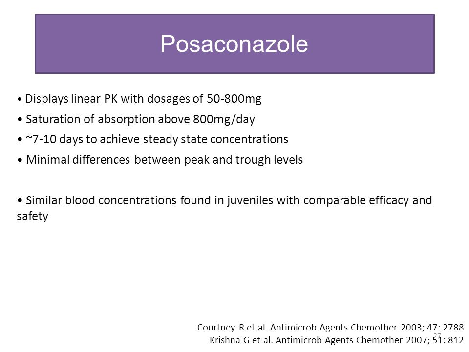 Posaconazole Saturation of absorption above 800mg/day