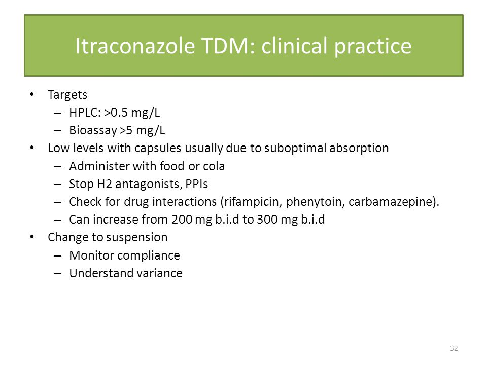 Itraconazole TDM: clinical practice