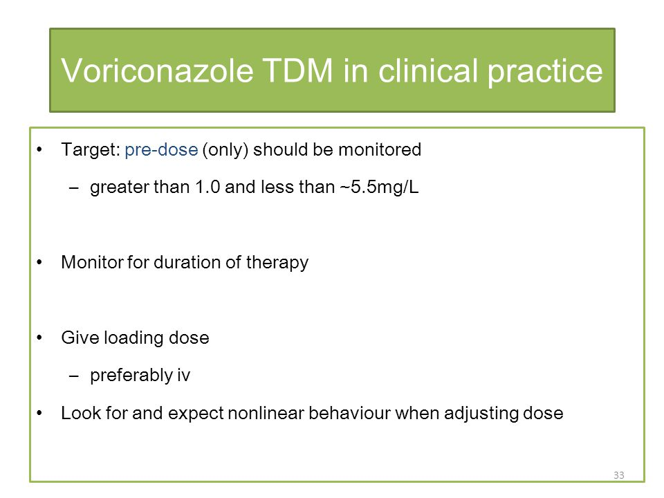 Voriconazole TDM in clinical practice
