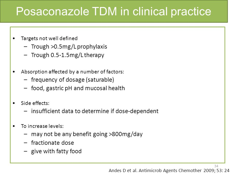Posaconazole TDM in clinical practice