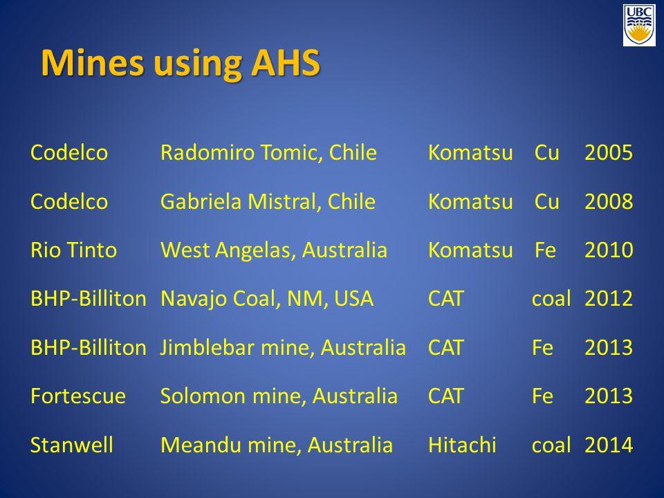 Mines using AHS