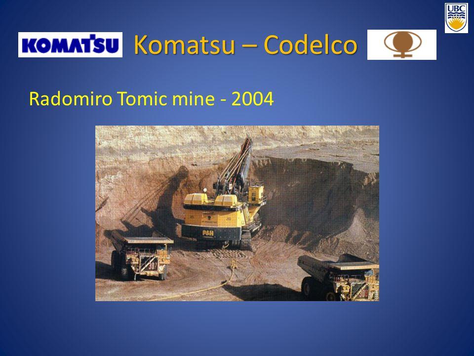 Komatsu – Codelco Radomiro Tomic mine - 2004