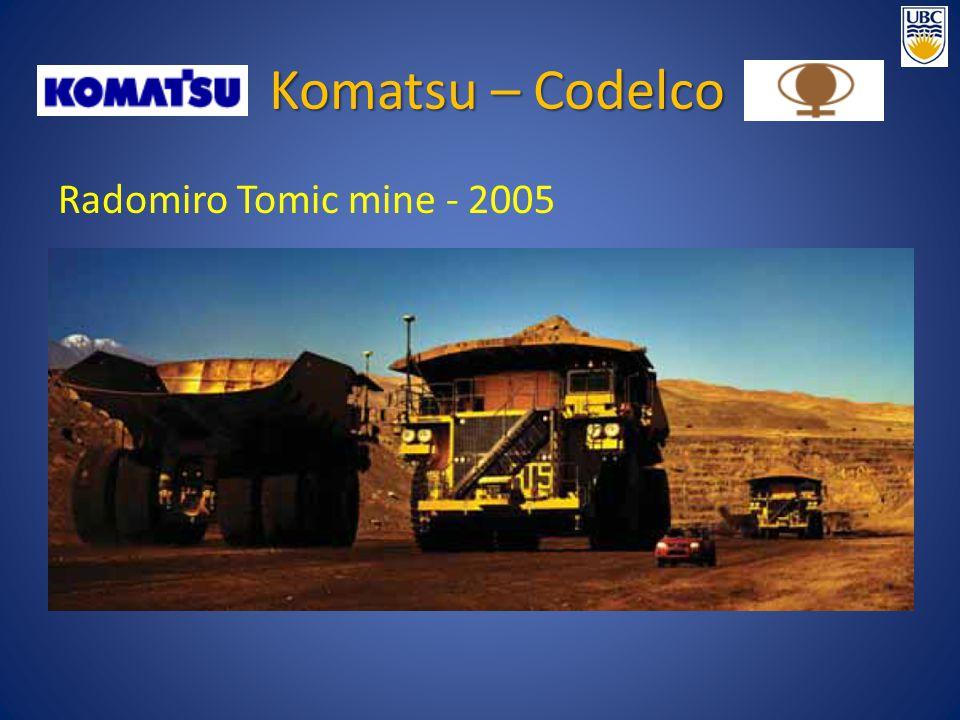 Komatsu – Codelco Radomiro Tomic mine - 2005