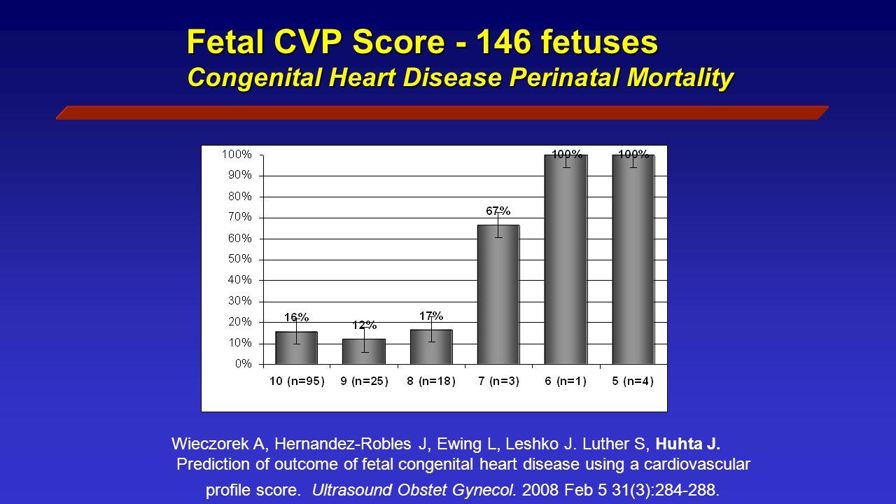 Fetal CVP Score - 146 fetuses Congenital Heart Disease Perinatal Mortality