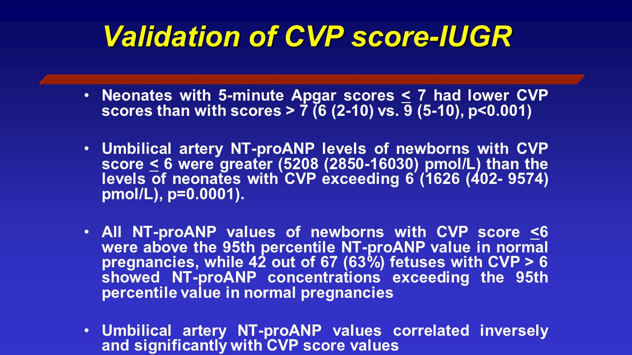 Validation of CVP score-IUGR