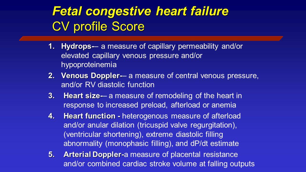 Fetal congestive heart failure CV profile Score