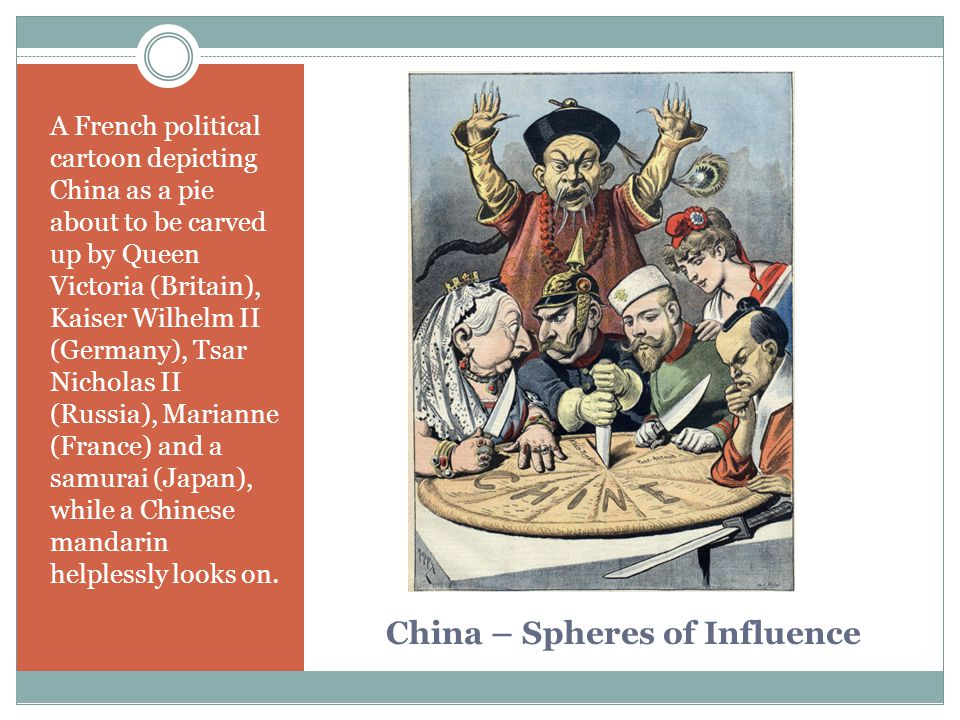 China – Spheres of Influence