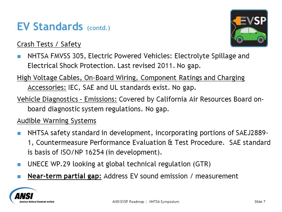 ANSI EVSP Roadmap | NHTSA Symposium