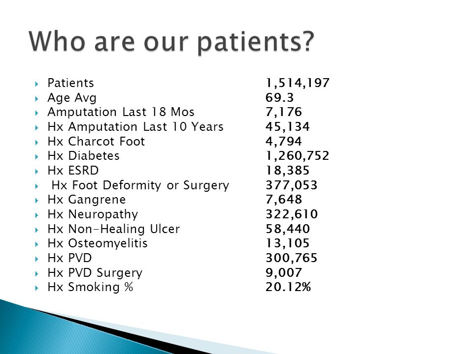 Who are our patients Patients 1,514,197 Age Avg 69.3