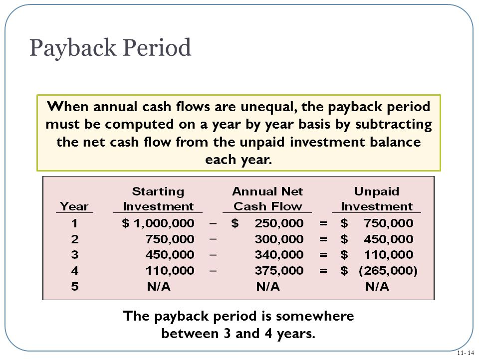 The payback period is somewhere between 3 and 4 years.