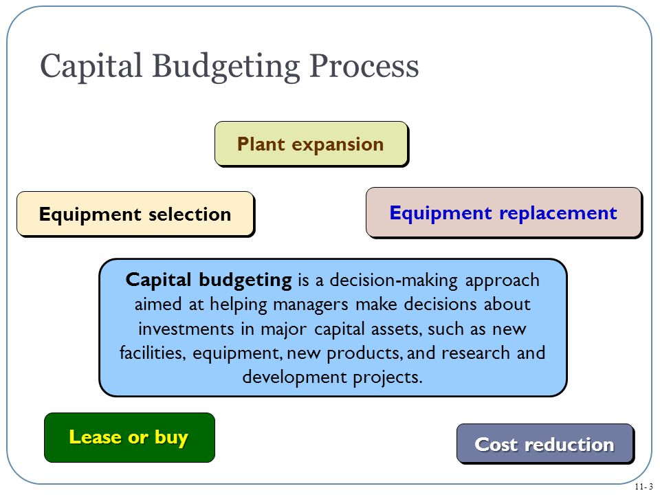 types of capital investment decisions Capital rationing is a technique of selecting the projects that maximizes the firm's value when the capital infusion is restricted two types of capital rationing are soft and hard capital.