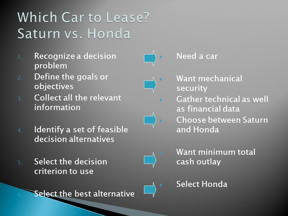 Which Car to Lease Saturn vs. Honda