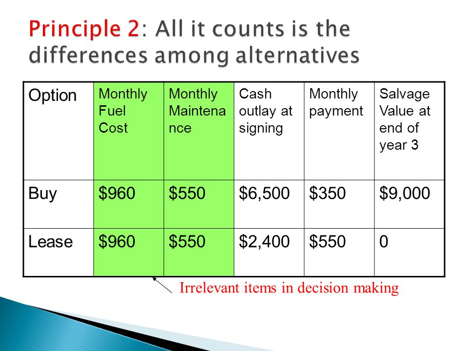 Principle 2: All it counts is the differences among alternatives