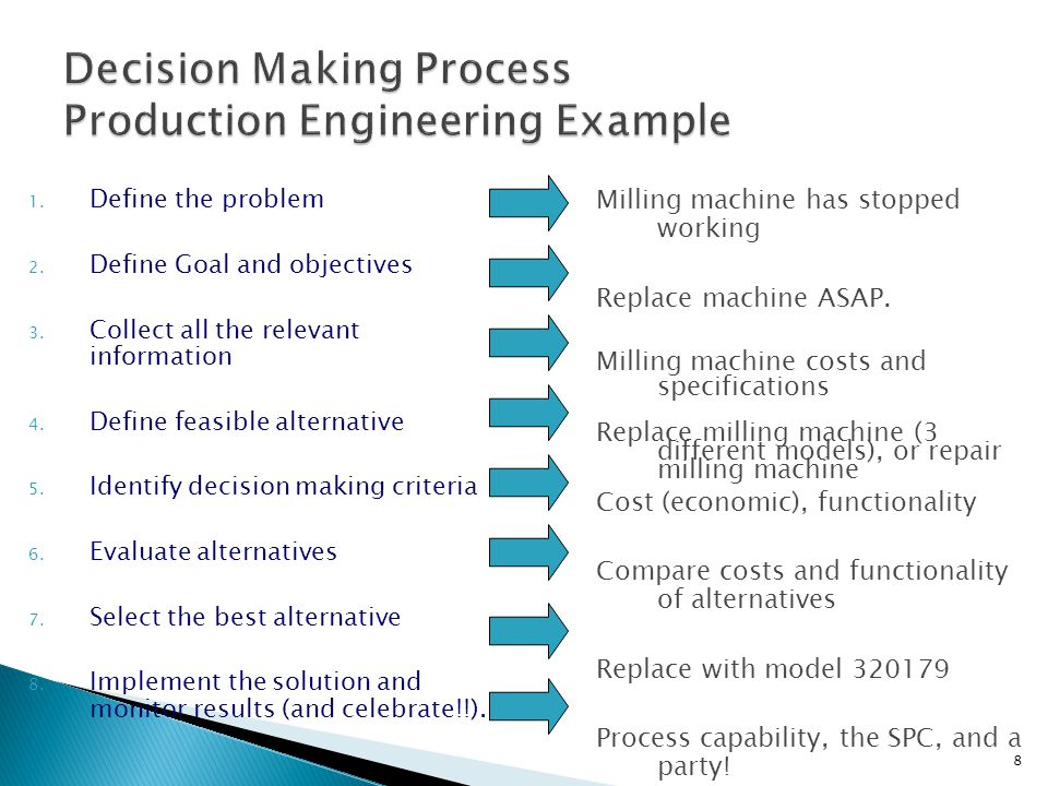 Decision Making Process Production Engineering Example