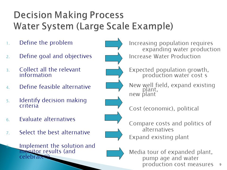 Decision Making Process Water System (Large Scale Example)