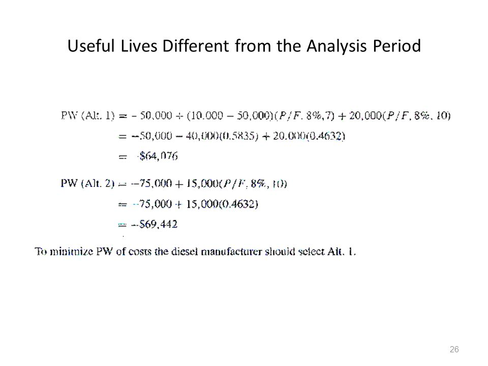 Useful Lives Different from the Analysis Period