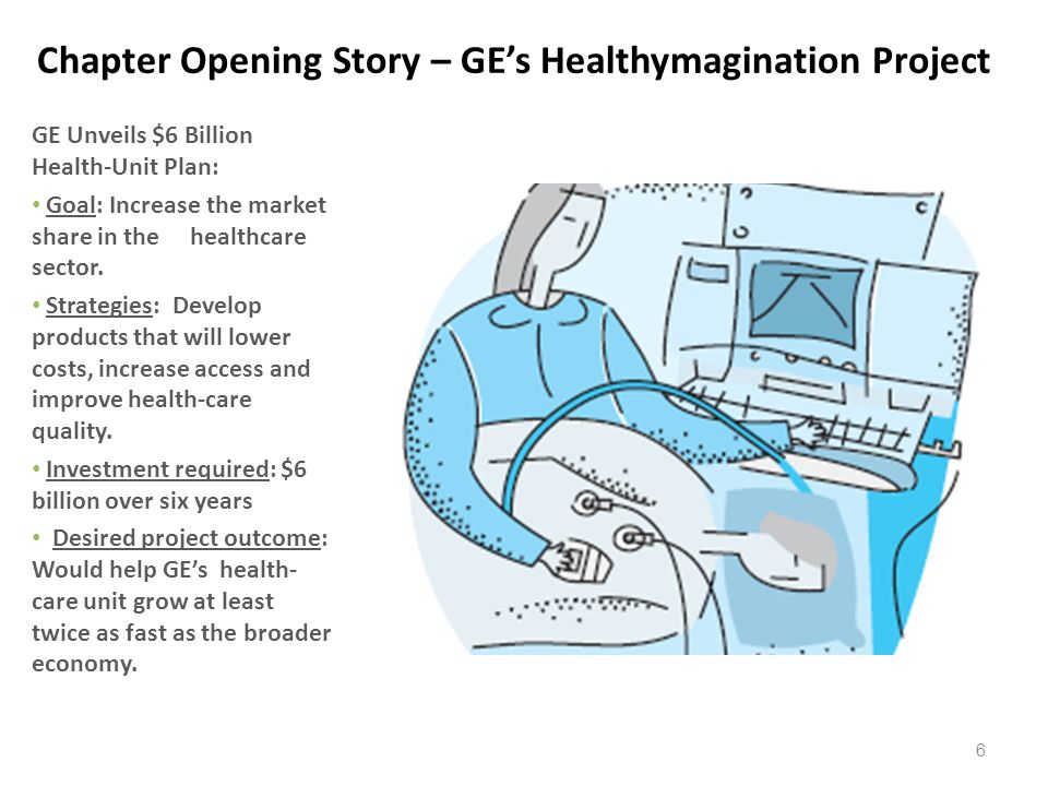 Chapter Opening Story – GE's Healthymagination Project