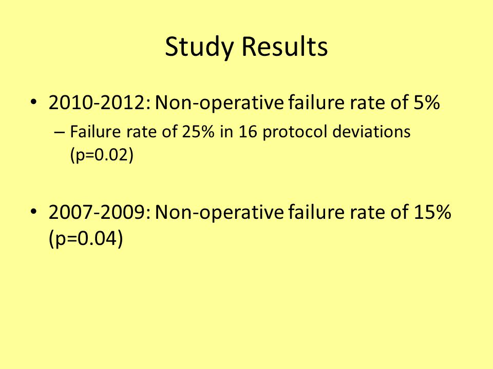 Study Results 2010-2012: Non-operative failure rate of 5%