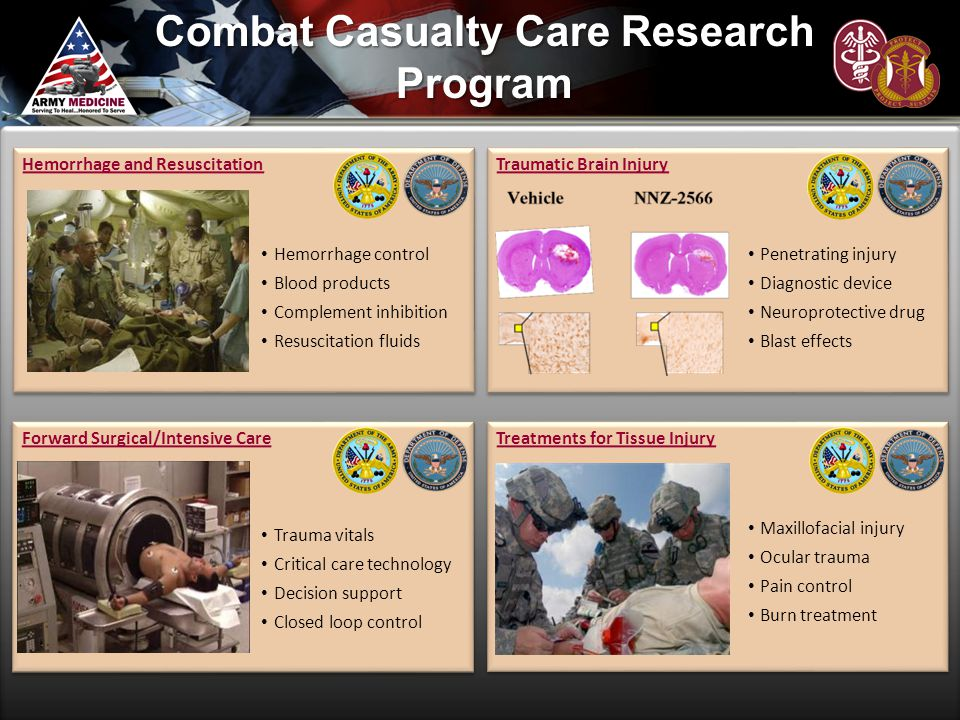 Combat Casualty Care Research Program