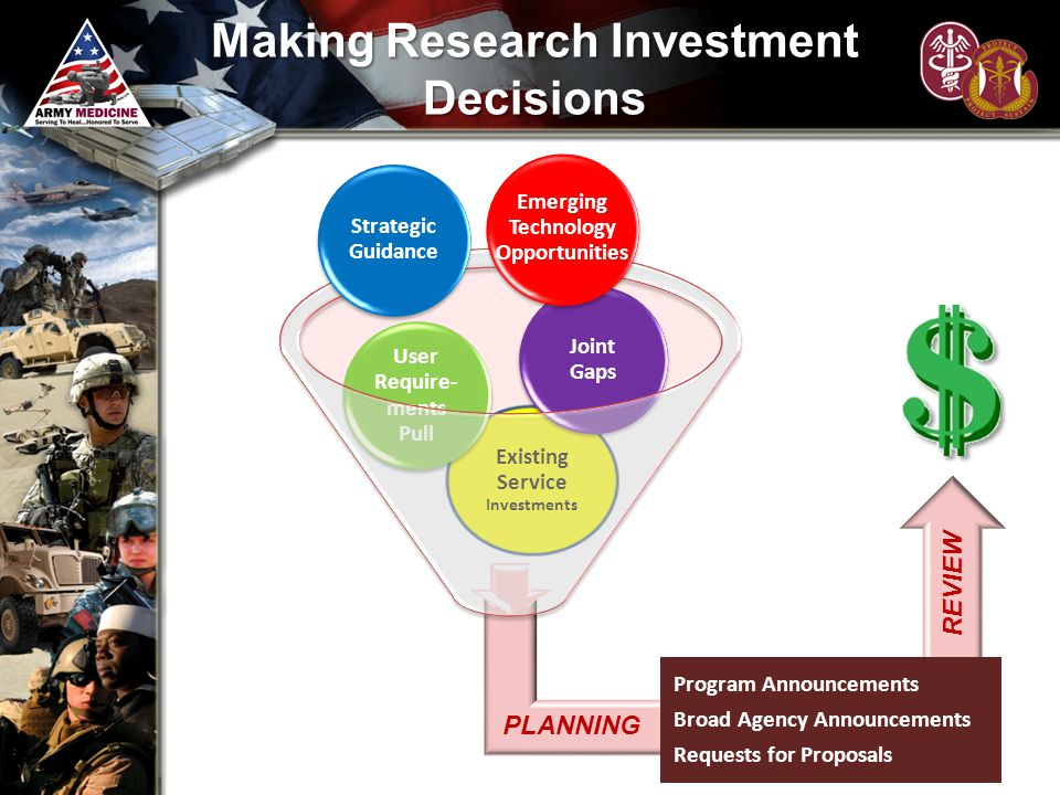 Making Research Investment Decisions