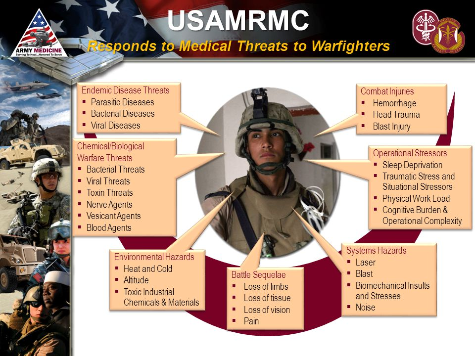 USAMRMC Responds to Medical Threats to Warfighters