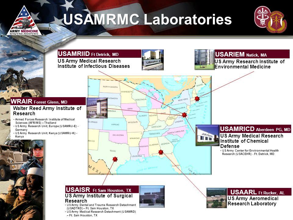 USAMRMC Laboratories USAMRIID Ft Detrick, MD USARIEM Natick, MA