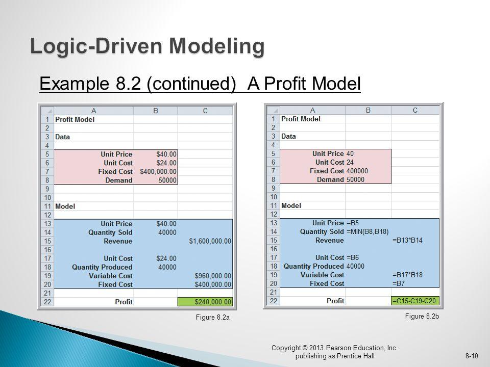 Logic-Driven Modeling